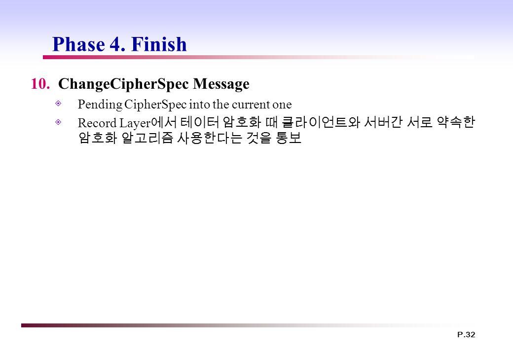 P.32 Phase 4. Finish 10.ChangeCipherSpec Message ◈ Pending CipherSpec into the current one ◈ Record Layer 에서 테이터 암호화 때 클라이언트와 서버간 서로 약속한 암호화 알고리즘 사용한다