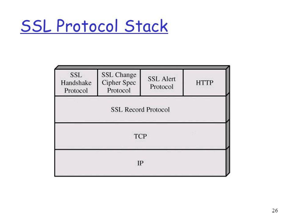 SSL Protocol Stack 26