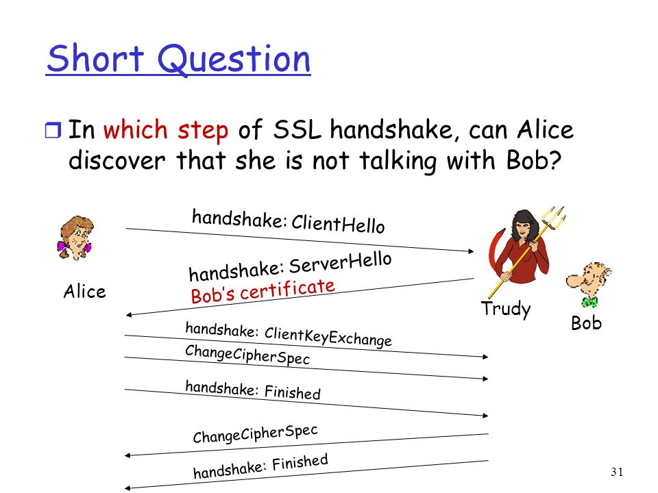 Short Question r In which step of SSL handshake, can Alice discover that she is not talking with Bob.