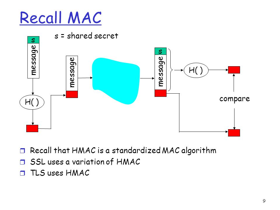 9 Recall MAC message H( ) s message s H( ) compare s = shared secret r Recall that HMAC is a standardized MAC algorithm r SSL uses a variation of HMAC r TLS uses HMAC