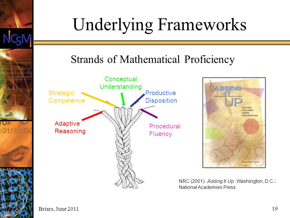 Briars, June 2011 19 Underlying Frameworks Strands of Mathematical Proficiency Strategic Competence Adaptive Reasoning Conceptual Understanding Produc