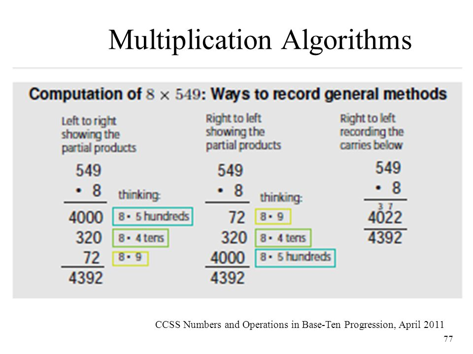Multiplication Algorithms 77 CCSS Numbers and Operations in Base-Ten Progression, April 2011