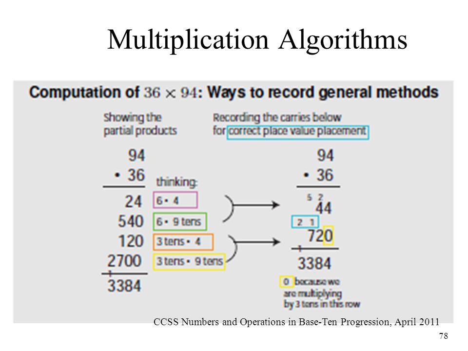 Multiplication Algorithms 78 CCSS Numbers and Operations in Base-Ten Progression, April 2011