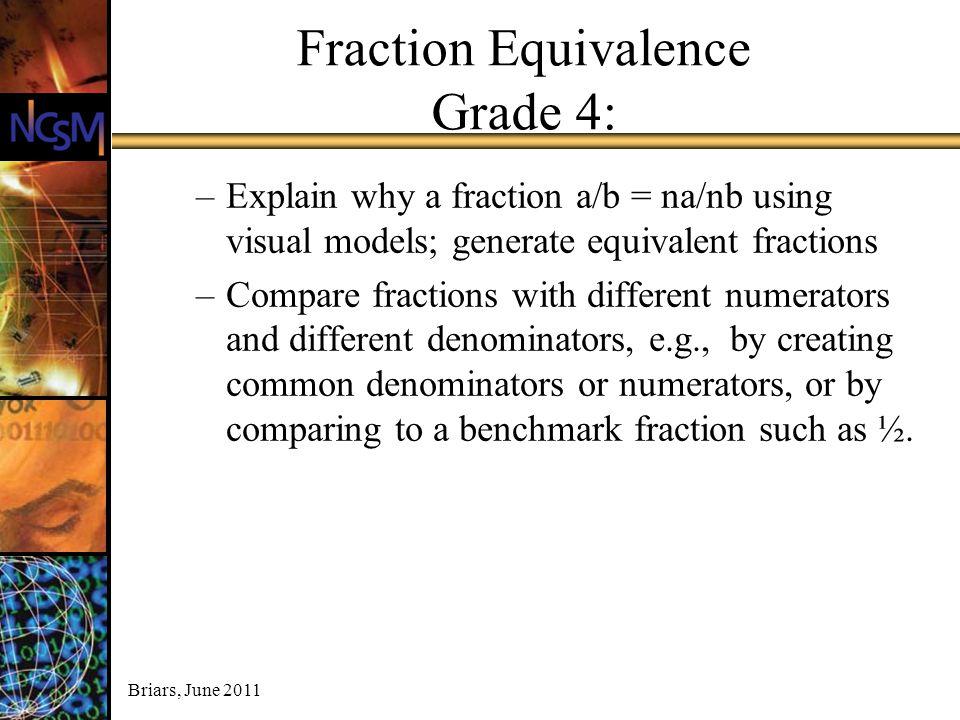 Briars, June 2011 Fraction Equivalence Grade 4: –Explain why a fraction a/b = na/nb using visual models; generate equivalent fractions –Compare fracti