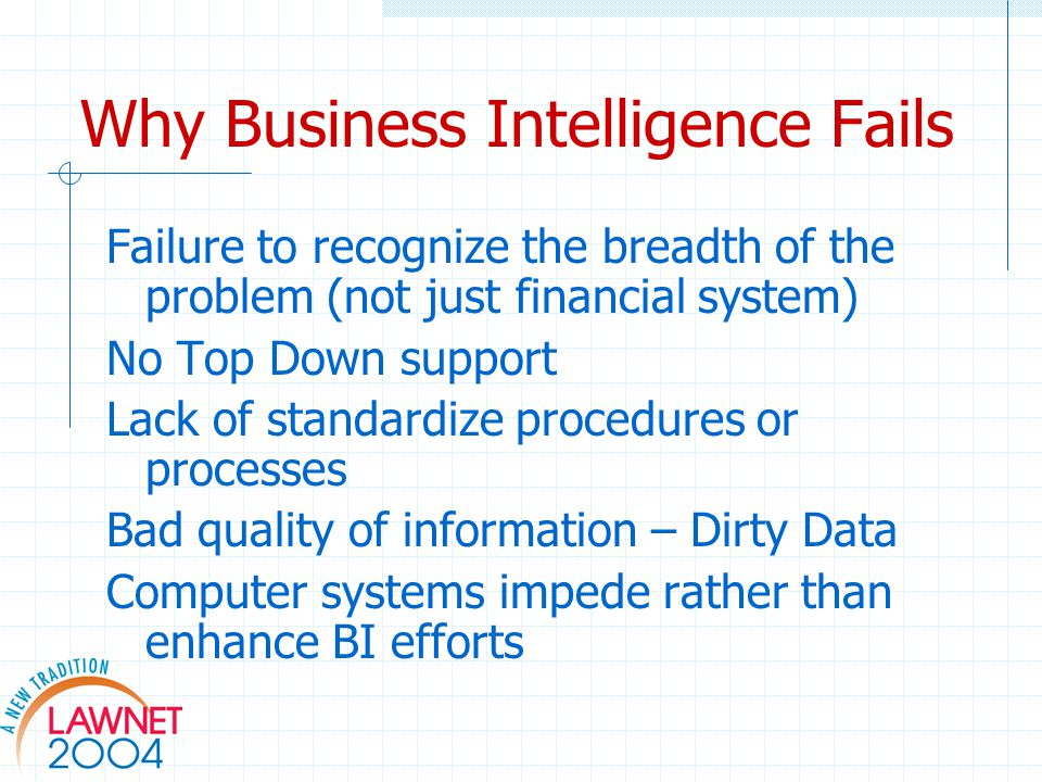 Why Business Intelligence Fails Failure to recognize the breadth of the problem (not just financial system) No Top Down support Lack of standardize procedures or processes Bad quality of information – Dirty Data Computer systems impede rather than enhance BI efforts