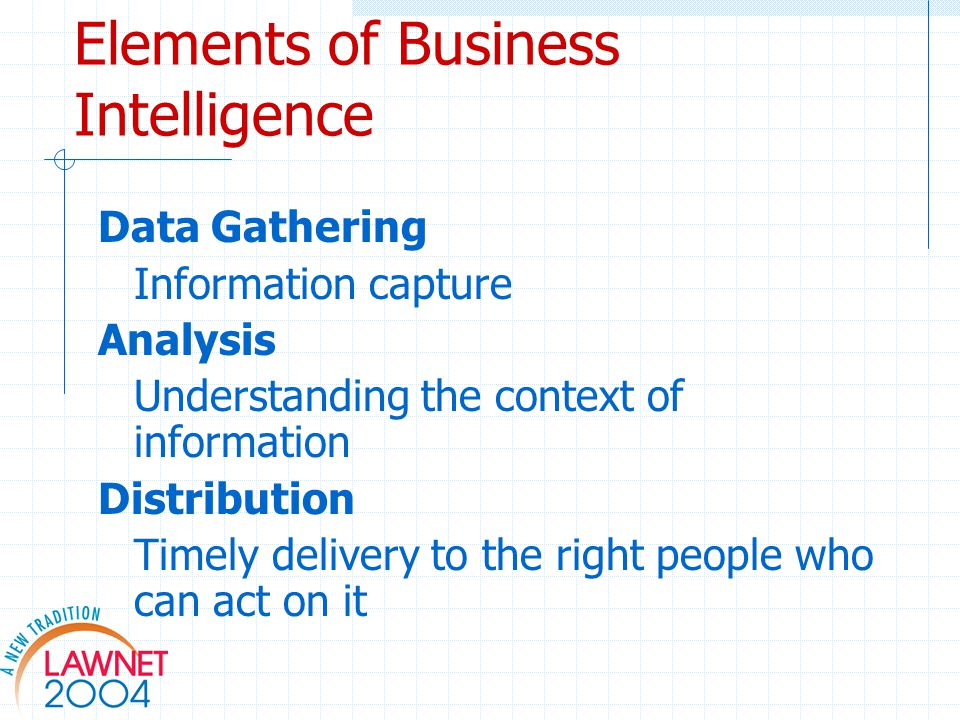 Elements of Business Intelligence Data Gathering Information capture Analysis Understanding the context of information Distribution Timely delivery to the right people who can act on it