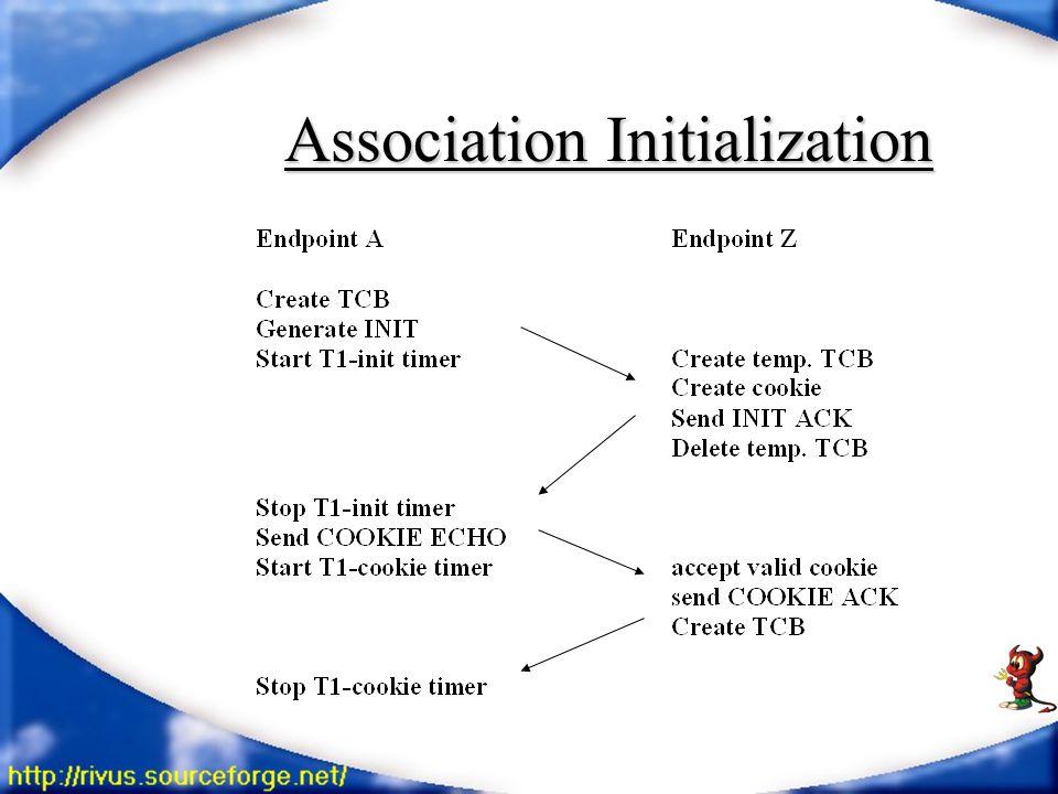 Association Initialization
