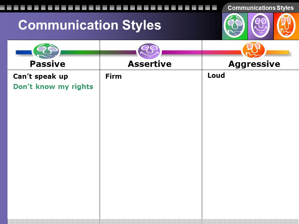 Communications Styles How about… Don't know my rights