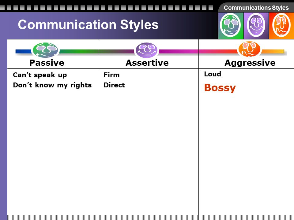Communications Styles How about… Bossy