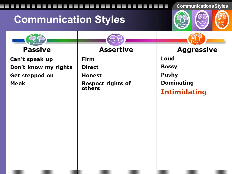 Communications Styles How about… Intimidating