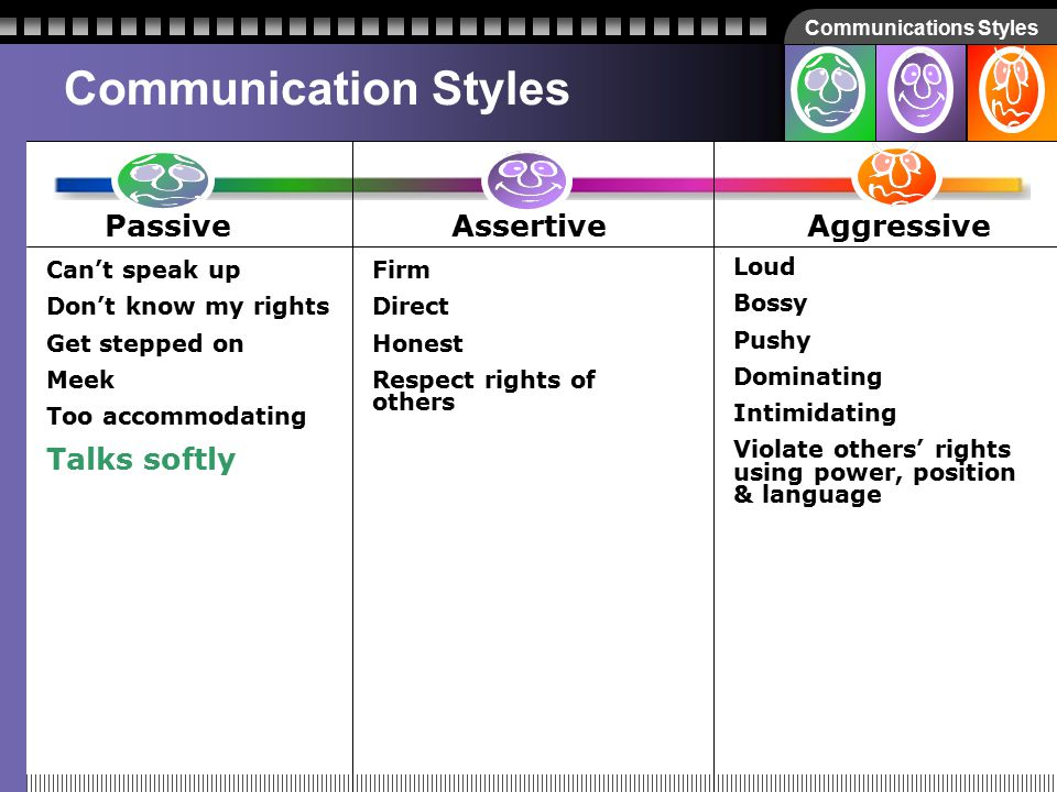 Communications Styles How about… Talks softly