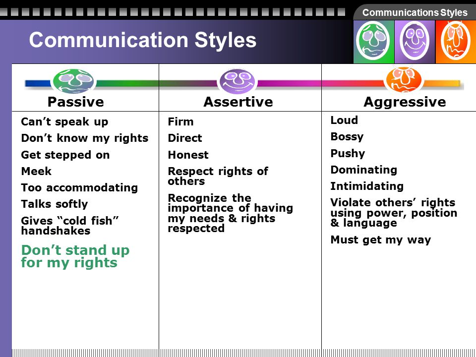Communications Styles How about… Don't stand up for my rights