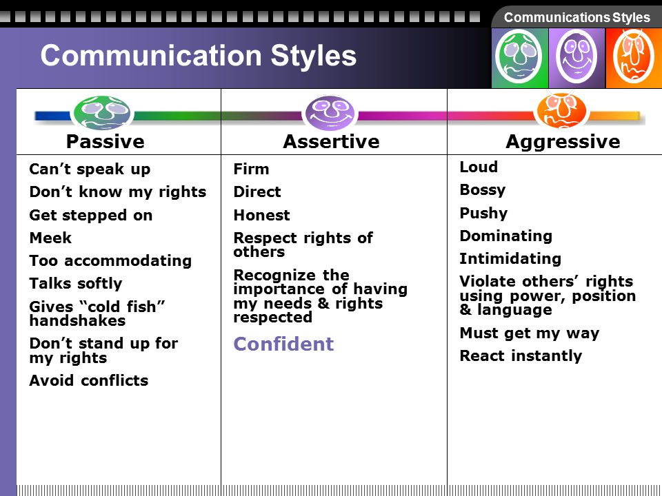 Communications Styles How about… Confident