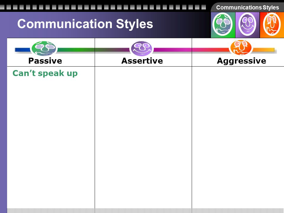 Communications Styles How about… Can't speak up