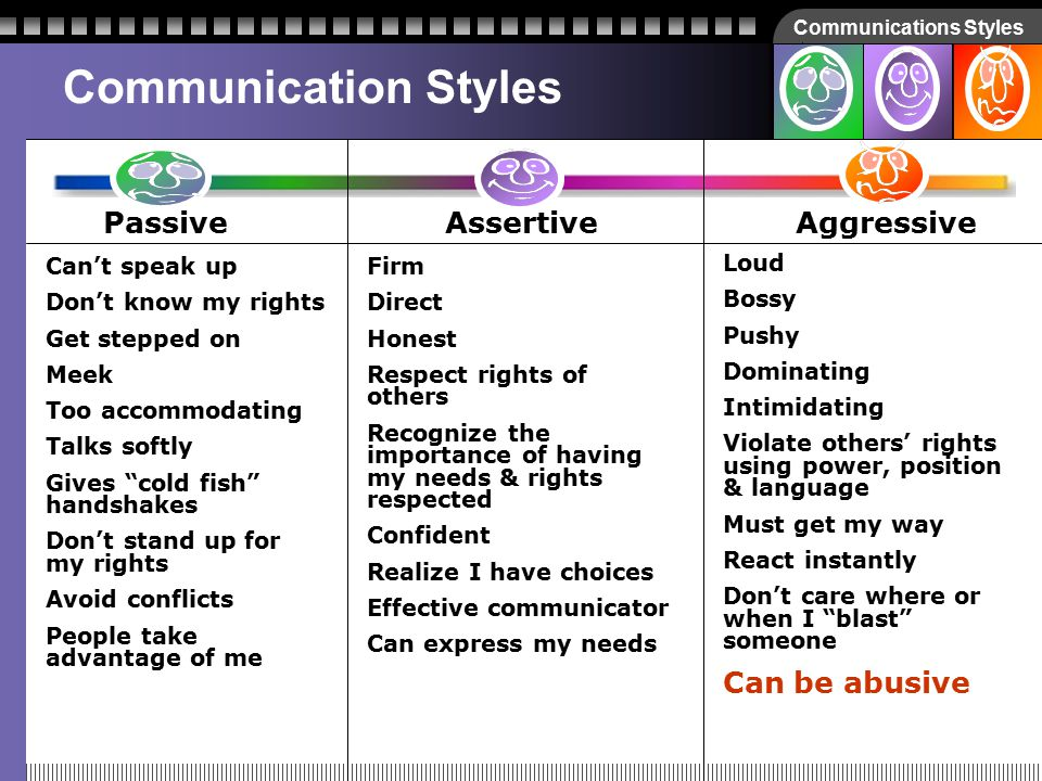 Communications Styles How about… Can be abusive