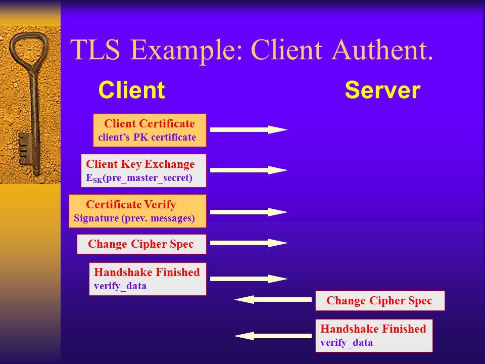 3DES Cipher Suites  TLS_RSA_WITH_3DES_EDE_CBC_SHA  TLS_DH_DSS_WITH_3DES_EDE_CBC_SHA  TLS_DH_RSA_WITH_3DES_EDE_CBC_SHA  TLS_DHE_DSS_WITH_3DES_EDE_CBC_SHA  TLS_DHE_RSA_WITH_3DES_EDE_CBC_SHA  TLS_RSA_WITH_NULL_SHA