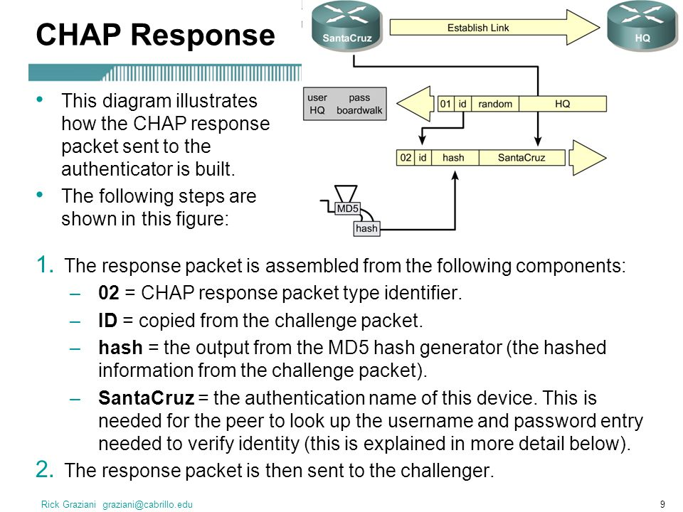 Rick Graziani graziani@cabrillo.edu9 CHAP Response 1. The response packet is assembled from the following components: –02 = CHAP response packet type