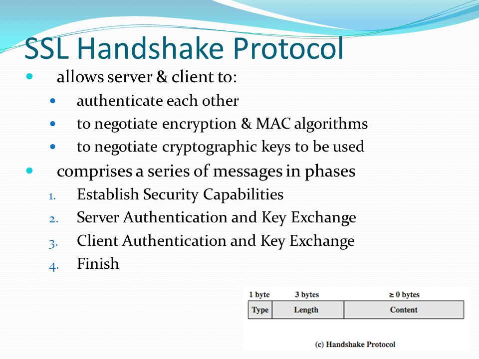 SSL Handshake Protocol allows server & client to: authenticate each other to negotiate encryption & MAC algorithms to negotiate cryptographic keys to be used comprises a series of messages in phases 1.