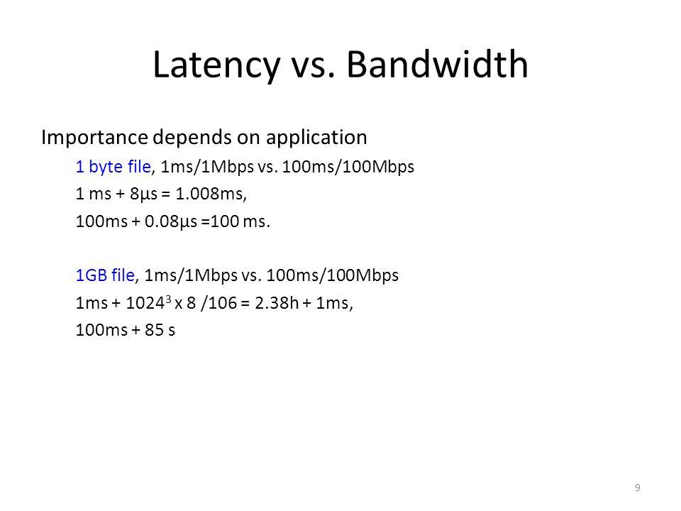 Latency vs.Bandwidth Importance depends on application 1 byte file, 1ms/1Mbps vs.
