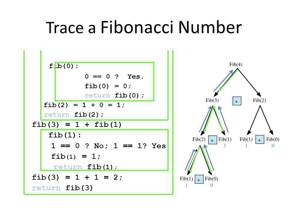 Trace a Fibonacci Number fib(0): 0 == 0 ? Yes. fib(0) = 0; return fib(0); fib(2) = 1 + 0 = 1; return fib(2); fib(3) = 1 + fib(1) fib(1): 1 == 0 ? No;