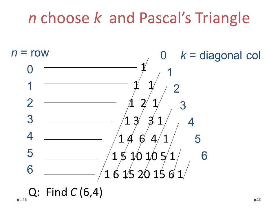 n choose k and Pascal's Triangle 1 1 2 1 1 3 3 1 1 4 6 4 1 1 5 10 10 5 1 1 6 15 20 15 6 1 Q: Find C (6,4) l L16 l 40 n = row 0 1 2 3 4 5 6 0 1 2 3 4 5 6 k = diagonal col