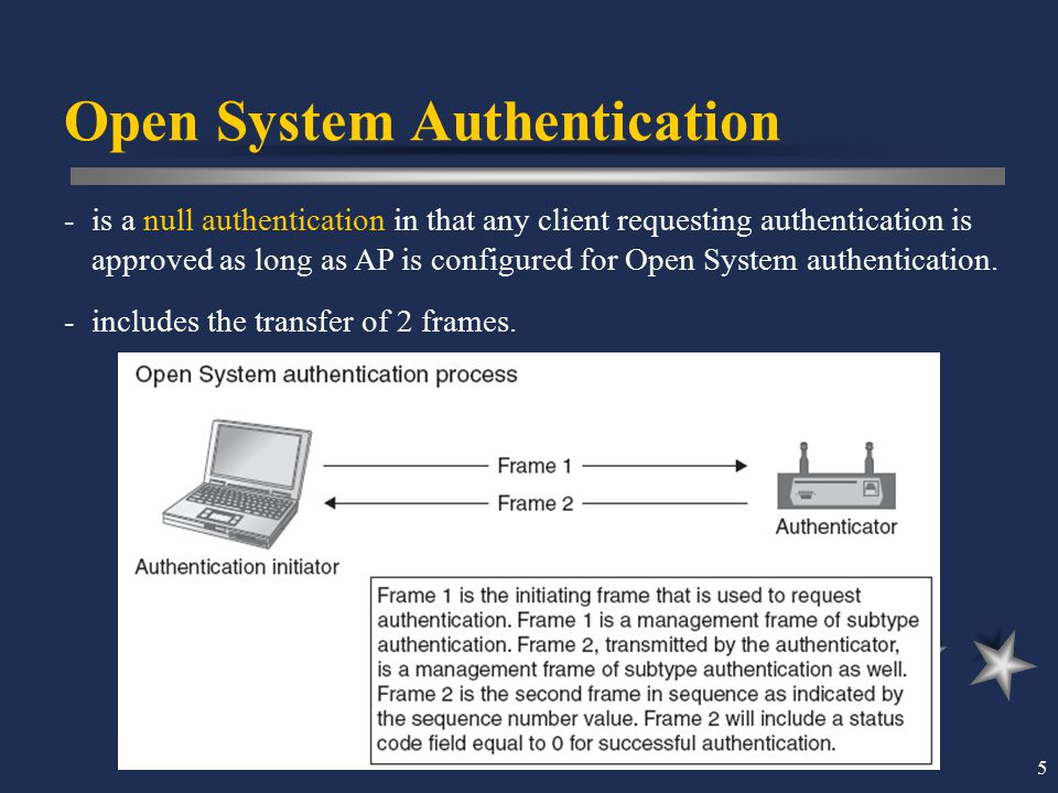 5 Open System Authentication - is a null authentication in that any client requesting authentication is approved as long as AP is configured for Open