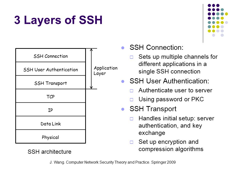 J. Wang. Computer Network Security Theory and Practice. Springer 2009 3 Layers of SSH SSH Connection:  Sets up multiple channels for different applic