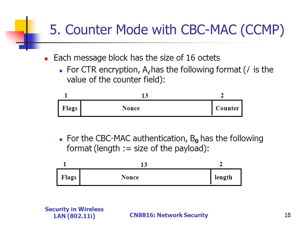 Security in Wireless LAN (802.11i) CN8816: Network Security18 5.