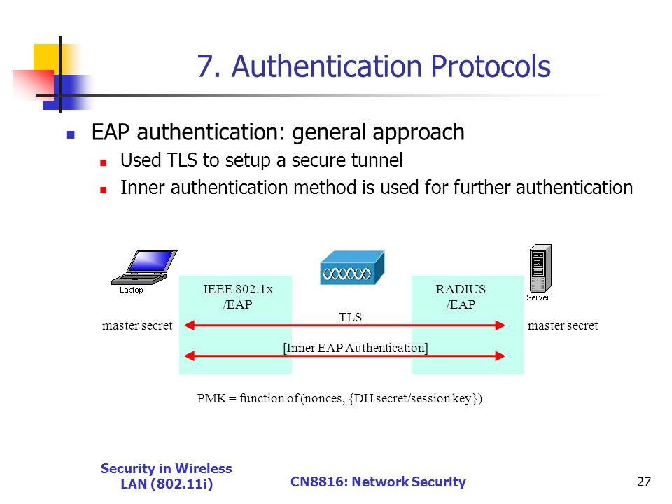 EAP authentication: general approach Used TLS to setup a secure tunnel Inner authentication method is used for further authentication 7.