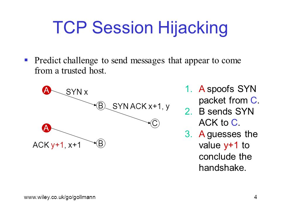 www.wiley.co.uk/go/gollmann4 TCP Session Hijacking  Predict challenge to send messages that appear to come from a trusted host.