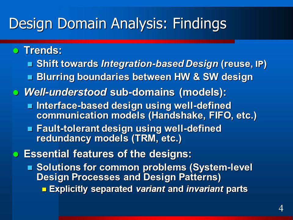 5 Hardware Design Processes Register Transfer-level design processes Register Transfer-level design processes System-level design processes System-level design processes