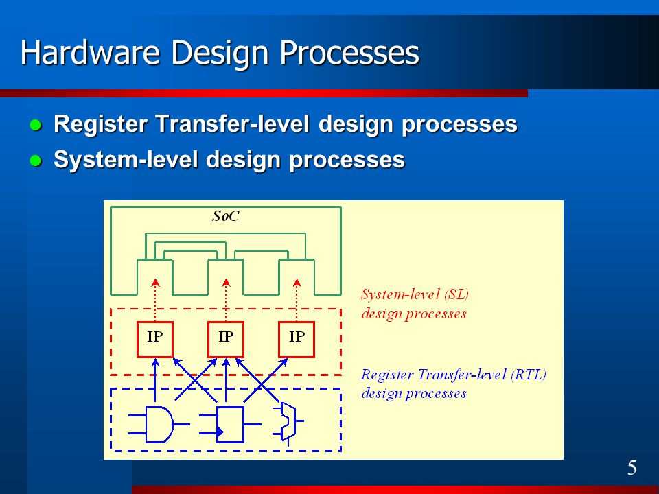 5 Hardware Design Processes Register Transfer-level design processes Register Transfer-level design processes System-level design processes System-level design processes