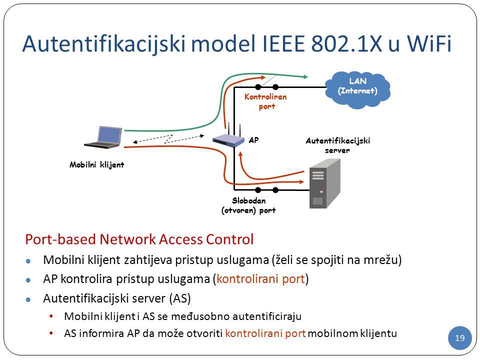 19 Autentifikacijski model IEEE 802.1X u WiFi Port-based Network Access Control ● Mobilni klijent zahtijeva pristup uslugama (želi se spojiti na mrežu) ● AP kontrolira pristup uslugama (kontrolirani port) ● Autentifikacijski server (AS) Mobilni klijent i AS se me đ usobno autentificiraju AS informira AP da može otvoriti kontrolirani port mobilnom klijentu Mobilni klijent AP LAN (Internet) Autentifikacijski server Kontroliran port Slobodan (otvoren) port