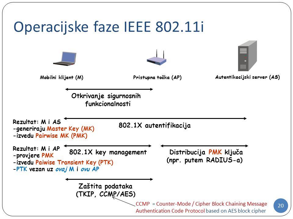 20 Operacijske faze IEEE 802.11i Mobilni klijent (M) Pristupna točka (AP) Autentikacijski server (AS) Otkrivanje sigurnosnih funkcionalnosti Distribucija PMK ključa (npr.