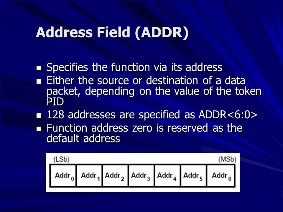 Address Field (ADDR) Specifies the function via its address Specifies the function via its address Either the source or destination of a data packet, depending on the value of the token PID Either the source or destination of a data packet, depending on the value of the token PID 128 addresses are specified as ADDR 128 addresses are specified as ADDR Function address zero is reserved as the default address Function address zero is reserved as the default address