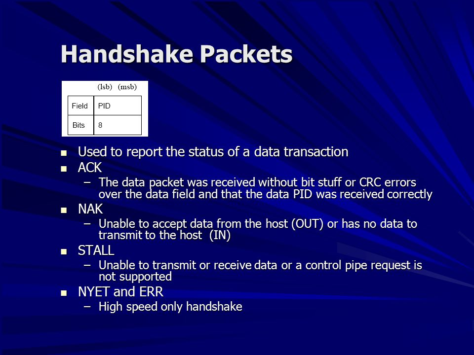Handshake Packets Used to report the status of a data transaction Used to report the status of a data transaction ACK ACK –The data packet was received without bit stuff or CRC errors over the data field and that the data PID was received correctly NAK NAK –Unable to accept data from the host (OUT) or has no data to transmit to the host (IN) STALL STALL –Unable to transmit or receive data or a control pipe request is not supported NYET and ERR NYET and ERR –High speed only handshake