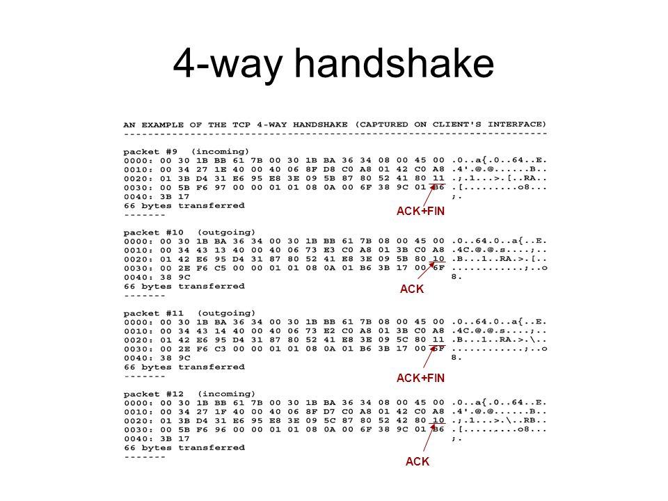 4-way handshake ACK+FIN ACK ACK+FIN ACK
