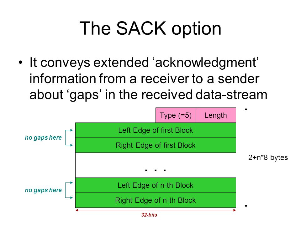 The SACK option It conveys extended 'acknowledgment' information from a receiver to a sender about 'gaps' in the received data-stream Type (=5)Length Left Edge of first Block Right Edge of first Block...