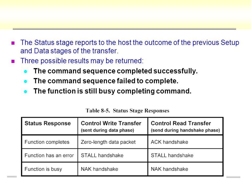 The Status stage reports to the host the outcome of the previous Setup and Data stages of the transfer.
