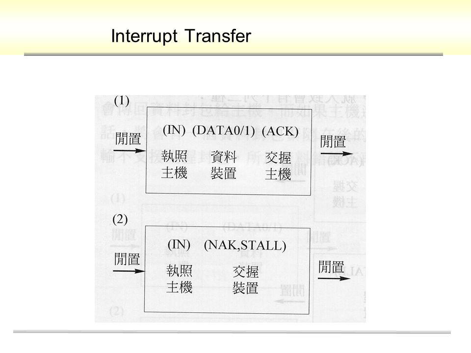 Interrupt Transfer
