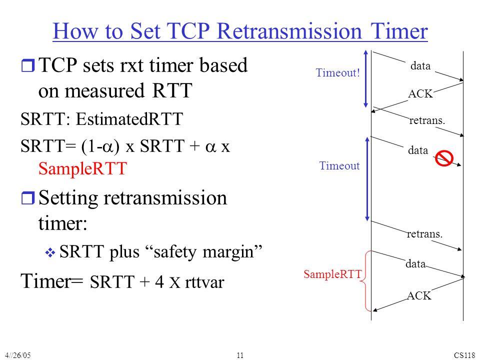 4//26/05CS11811 How to Set TCP Retransmission Timer r TCP sets rxt timer based on measured RTT SRTT: EstimatedRTT SRTT= (1-  ) x SRTT +  x SampleRTT