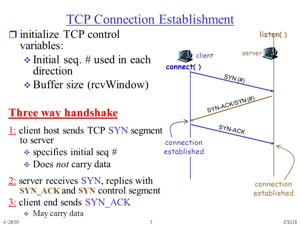 4//26/05CS1185 TCP Connection Establishment r initialize TCP control variables:  Initial seq. # used in each direction  Buffer size (rcvWindow) Thre