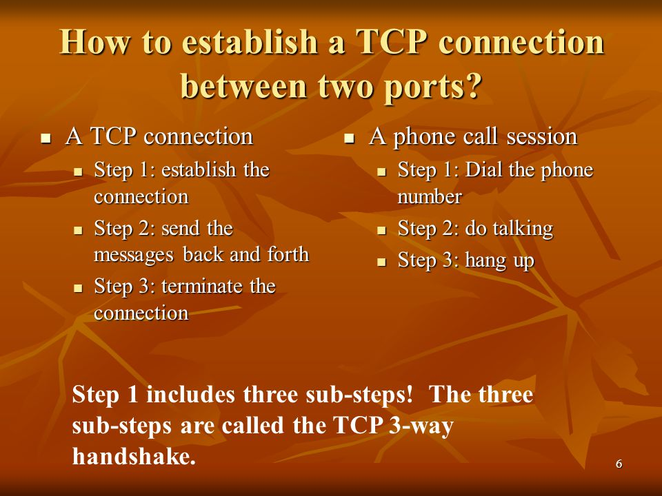 6 How to establish a TCP connection between two ports.