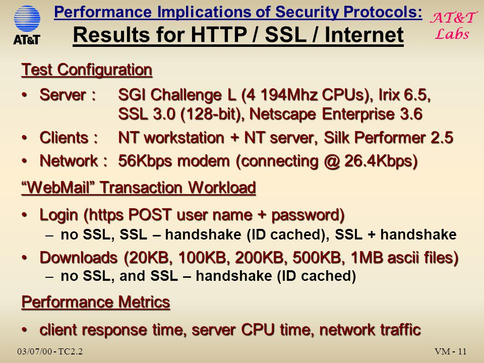 AT&T Labs 03/07/00 - TC2.2 VM - 11 Performance Implications of Security Protocols: Results for HTTP / SSL / Internet Test Configuration Server :SGI Challenge L (4 194Mhz CPUs), Irix 6.5, SSL 3.0 (128-bit), Netscape Enterprise 3.6Server :SGI Challenge L (4 194Mhz CPUs), Irix 6.5, SSL 3.0 (128-bit), Netscape Enterprise 3.6 Clients :NT workstation + NT server, Silk Performer 2.5Clients :NT workstation + NT server, Silk Performer 2.5 Network :56Kbps modem (connecting @ 26.4Kbps)Network :56Kbps modem (connecting @ 26.4Kbps) WebMail Transaction Workload Login (https POST user name + password)Login (https POST user name + password) –no SSL, SSL – handshake (ID cached), SSL + handshake Downloads (20KB, 100KB, 200KB, 500KB, 1MB ascii files)Downloads (20KB, 100KB, 200KB, 500KB, 1MB ascii files) –no SSL, and SSL – handshake (ID cached) Performance Metrics client response time, server CPU time, network trafficclient response time, server CPU time, network traffic