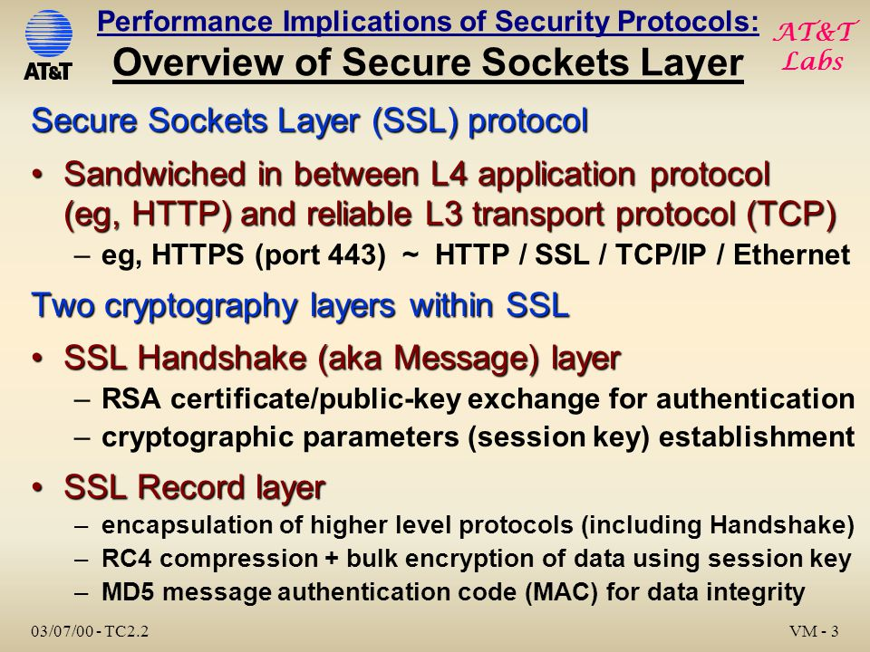 AT&T Labs 03/07/00 - TC2.2 VM - 3 Performance Implications of Security Protocols: Overview of Secure Sockets Layer Secure Sockets Layer (SSL) protocol Sandwiched in between L4 application protocol (eg, HTTP) and reliable L3 transport protocol (TCP)Sandwiched in between L4 application protocol (eg, HTTP) and reliable L3 transport protocol (TCP) –eg, HTTPS (port 443) ~ HTTP / SSL / TCP/IP / Ethernet Two cryptography layers within SSL SSL Handshake (aka Message) layerSSL Handshake (aka Message) layer –RSA certificate/public-key exchange for authentication –cryptographic parameters (session key) establishment SSL Record layerSSL Record layer –encapsulation of higher level protocols (including Handshake) –RC4 compression + bulk encryption of data using session key –MD5 message authentication code (MAC) for data integrity