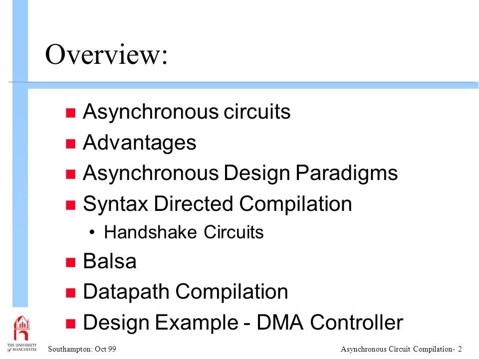 Southampton: Oct 99Asynchronous Circuit Compilation- 23 Micropipeline-Style Circuits: Push Circuits: circuit signals data taken req ack data cct req ack data