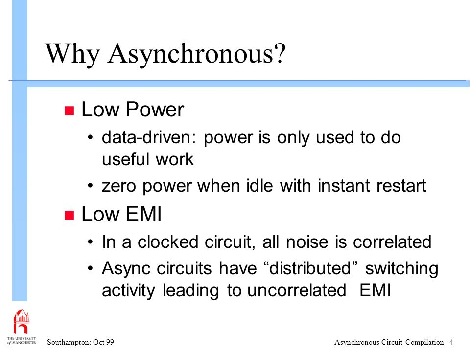 Southampton: Oct 99Asynchronous Circuit Compilation- 35 Tangram Style Circuits Pull Circuits: active ported circuits/ control driven req ack data cct req ack data active input port