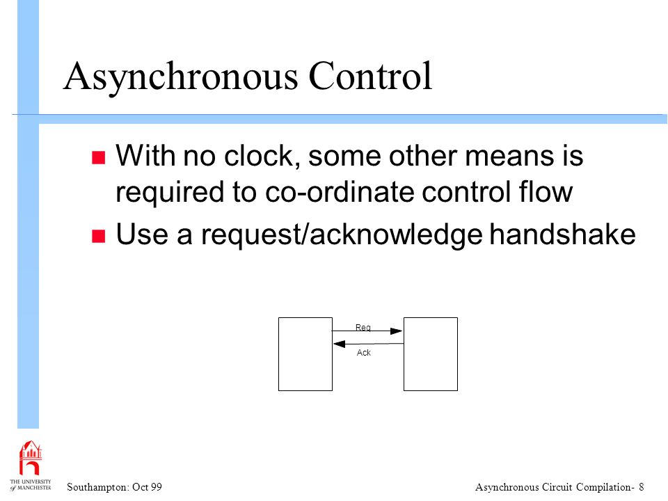 Southampton: Oct 99Asynchronous Circuit Compilation- 9 Signalling Protocols n req & ack are abstractions: layer a signalling protocol on top of them: n Two common protocols 2-phase (transition signalling, NRZ) 4-phase (Return-to-Zero signalling)