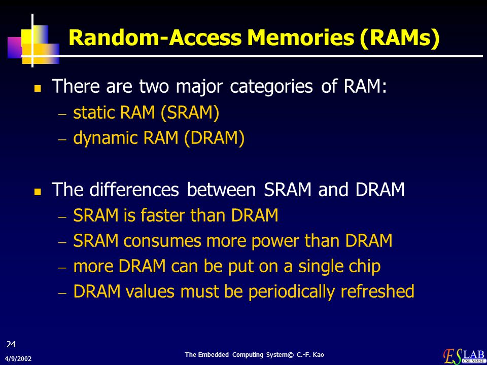 4/9/2002 The Embedded Computing System© C.-F. Kao 24 Random-Access Memories (RAMs) There are two major categories of RAM:  static RAM (SRAM)  dynami
