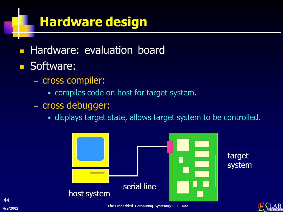 4/9/2002 The Embedded Computing System© C.-F. Kao 44 Hardware design target system host system serial line Hardware: evaluation board Software:  cros